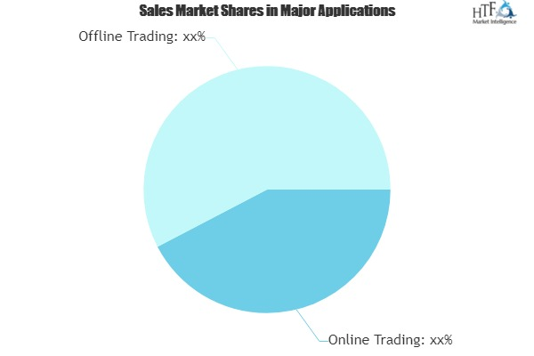 Express Delivery Market to see Booming Worldwide | USPS, Deppon, KY Express