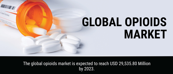 Opioids Market Size, Share 2019 Opioids Drug Industry Analysis, Leading Growth Drivers, Emerging Audience, Industry Segments, Sales, Profits and Regional Study by 2023