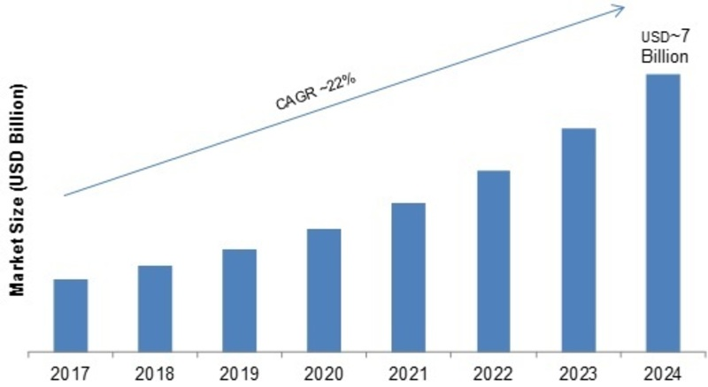 Email Encryption Market Share, Global Overview, Business Growth, Sales Revenue, Competitive Landscape and Industry Expansion Strategies 2024