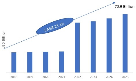 Industrial Ethernet Market 2019 – 2025: Business Trends, Historical Analysis, Future Scope, Industry Profit Growth and Global Segments