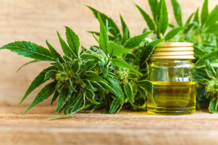 Cannabidiol Oil (CBD Oil) Market Forecast To 2025 With Key Companies Profile, Supply, Demand, Cost Structure, And SWOT Analysis
