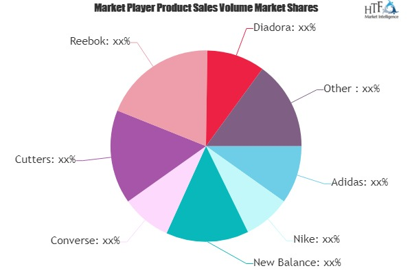 TF+IC Soccer Shoes Market Industry - Riding on Regulatory and Change in Consumer Preferences