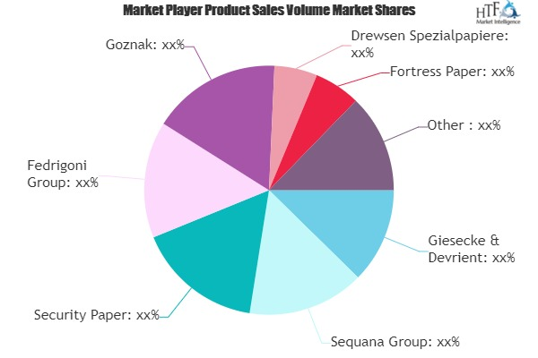 Security Paper Market to Witness Huge Growth by 2025 | Giesecke & Devrient, Sequana, Fedrigoni