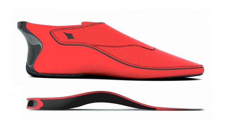 Navigation Shoes Market 2020 Segmentation, Demand, Growth, Trend, Opportunity and Forecast to 2025