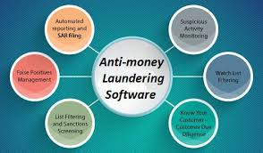 Anti-Money Laundering Software Market is expected to reach $3.42 billion by 2025 growing at a CAGR of 16.3%