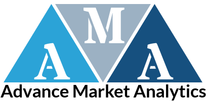API Management Software Market is expected to reach USD3050.7 Million by 2024 growing at a CAGR of 33.9%