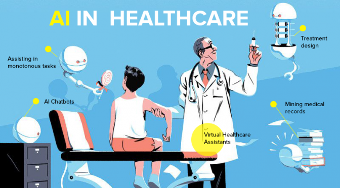 Latest Release: AI in Healthcare Market is Booming Worldwide with Excellent CAGR of 48.76%