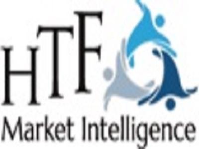 Eye Tracking Software Market to Set Phenomenal Growth in Key Regions by 2025 | Ogama, OpenEyes, GazePointer, MyEye