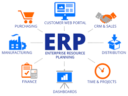 ERP Software Market Insights by Comprehensive Landscape, Current Statistics, Business Strategies, Upcoming Trends and Future Prospects by Global Outlook 2020 to 2023