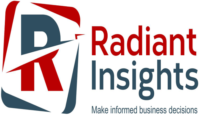Global Touch Screen Controller Market to Register Steady Growth In Future : Latest Report By Radiant Insights, Inc