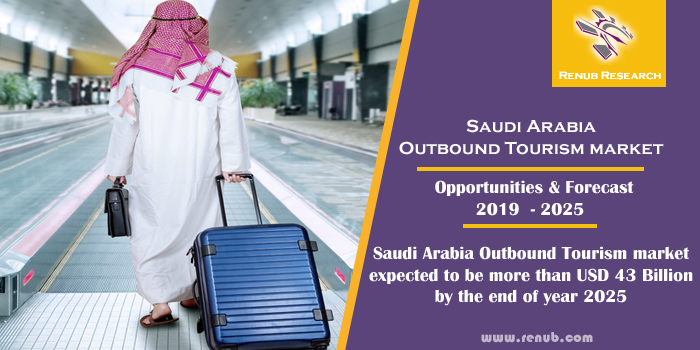 Saudi Arabia Outbound Tourism Market throws an opportunity of USD 43 Billion by the year 2025