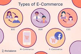 E-Commerce Market Closes 2019 on Satisfactory Note; Eyeing Growth Trends Ahead