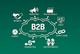 Business-to-Business (B2B) E-commerce Market and its Future Outlook and Trend During the Period of 2020 – 2026