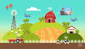 Artificial Intelligence (AI) in Agriculture Global Market Study Reveal explosive growth potential