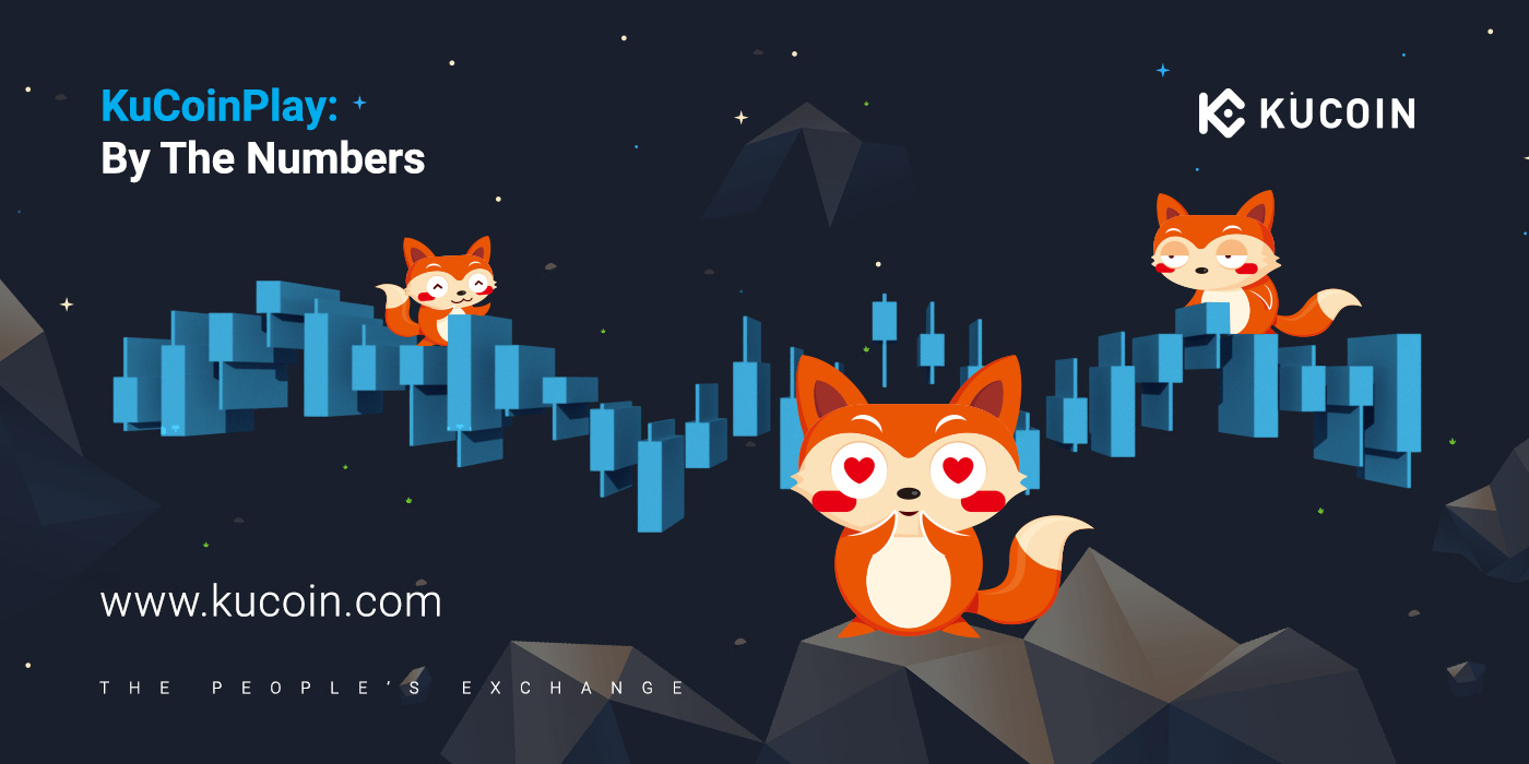 KuCoinPlay Amasses Over 250K Active Crypto Users 20 Days After Their Official Launch
