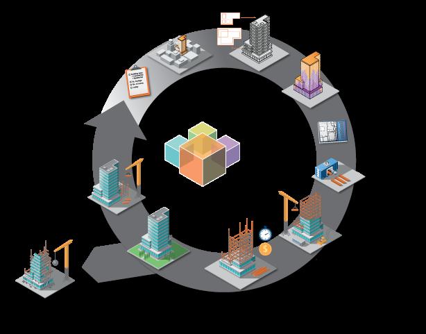 Global Building Information Modeling (BIM) Market 2020 Key Players, Share, Trends, Sales, Segmentation and Forecast to 2022