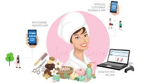 Spa and Salon software Market to witness Huge Growth with Projected Goodbox, Dataman Computer Systems, IBS Software