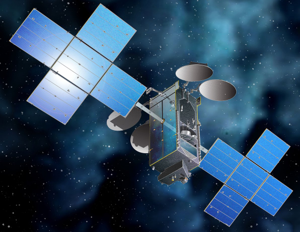 Commercial Satellite Broadband Market is Booming Worldwide | Gaining Revolution with Major Technology Giants