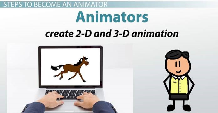 Global 3D Computer Animation System Market Segmentation, Application, Technology & Market Analysis Research Report 2020-2026
