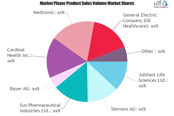 Radio Pharmaceutical- a Market Worth Observing Growth: Siemens, Bayer, Cardinal Health, Medtronic