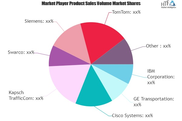 Traffic Managements Market: Major Technology Giants in Buzz Again | IBM, GE Transportation, Cisco Systems