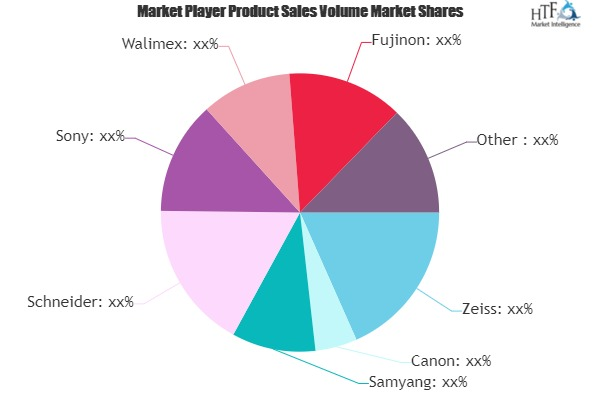 Cinema Lenses Market Worth Observing Growth | Zeiss, Canon, Samyang, Schneider, Sony