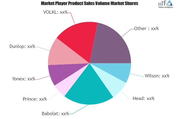 Badminton and Tennis Market is Thriving Worldwide | Wilson, Head, Babolat, Prince, Yonex