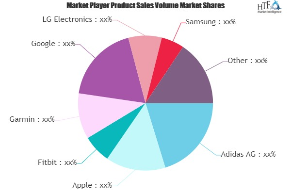 Wearable Fitness Electronics and Technology - A Market Worth Observing Growth | Apple, Fitbit, Garmin
