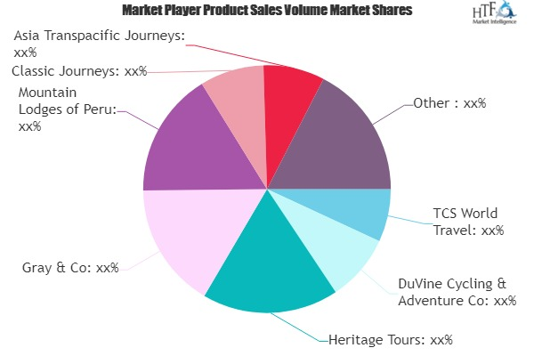Customized travel Market Is Booming Worldwide| TCS World Travel, Heritage Tours, Classic Journeys