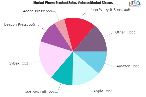 Online Books Market to Thriving Worldwide| Amazon, Apple, McGraw Hill