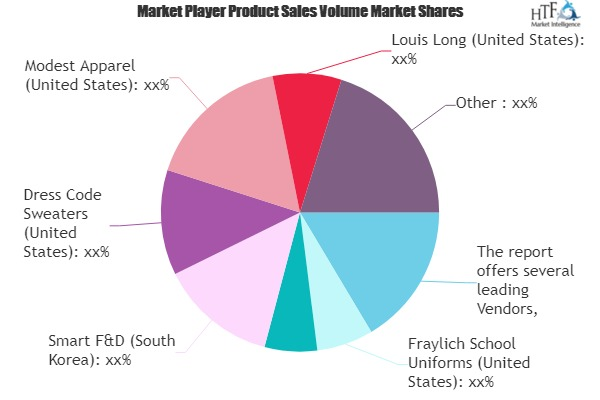 School Uniform Market to see Major Growth by 2025| Fraylich School Uniforms, Modest Apparel, The School Outfit