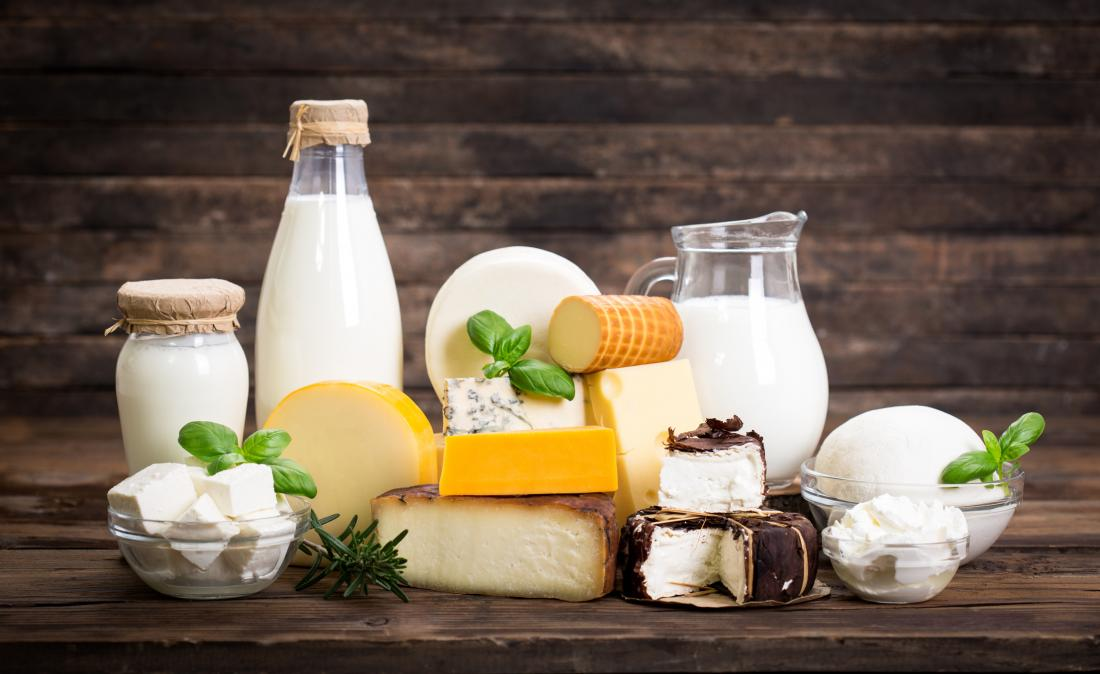 Dairy Market Size, Share, Growth, Industry Report, Price Analysis, Trends, Forecast, Outlook 2020-2025