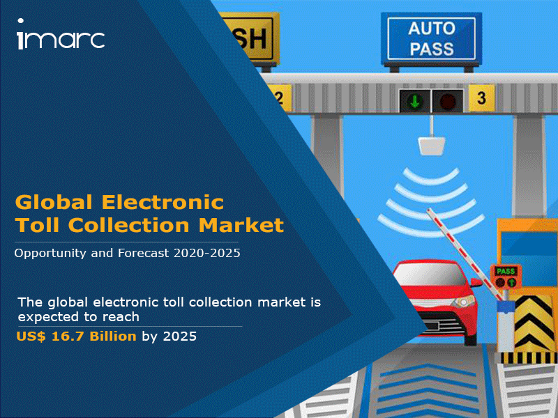 Electronic Toll Collection Market Size, Share 2020: Global Industry Outlook and Forecast Till 2025