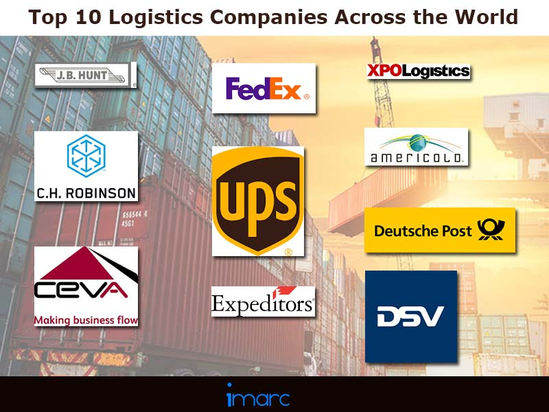 Top 10 Biggest Logistics Companies in the World | IMARC Group