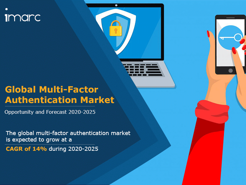 Multi Factor Authentication (MFA) Market Size, Share 2020: Global Industry Outlook and Forecast Till 2025