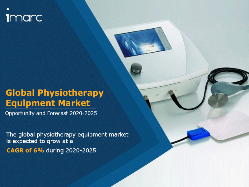 Physiotherapy Equipment Market Share, Size 2020: Global Industry Growth, Outlook and Forecast Till 2025