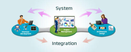 IT System Integration Market Type, Application, Specification, Technology and Forecast to 2024