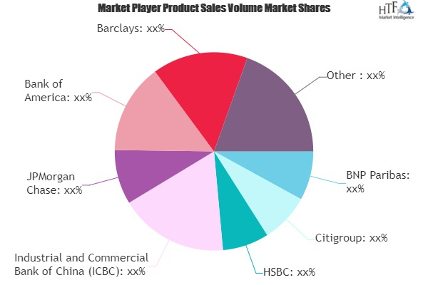 Consumer Credit Market Next Big Thing | Major Giants- BNP Paribas, Citigroup, HSBC, Barclays