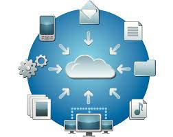 Hybrid Cloud Computing Market – A comprehensive study by Key Players: RightScale, Cisco Systems,  EMC, Computer Sciences