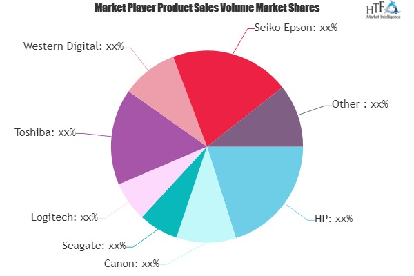 Ramdom Access Memory Market May Set New Growth Story | HP, Canon, Toshiba, Microsoft