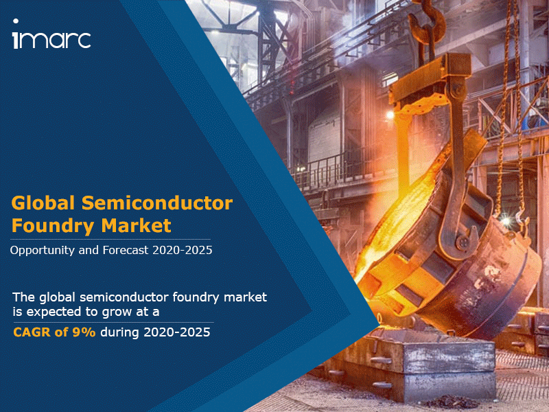 Semiconductor Foundry Market Size, Share 2020: Global Industry Outlook, Largest Manufacturers and Forecast Till 2025