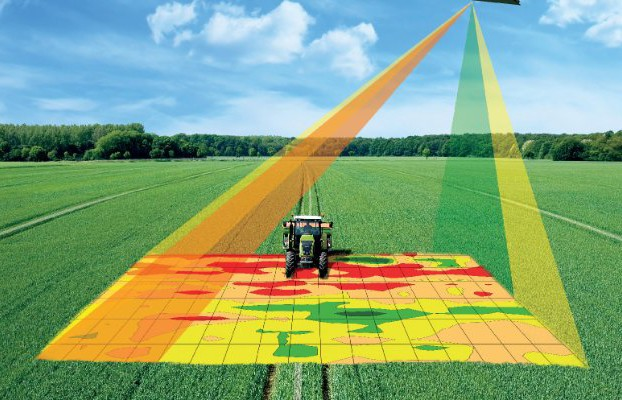 Farm Variable Rate Technology (VRT) Market 2020: Global Analysis, Industry Growth, Current Trends and Forecast till 2026