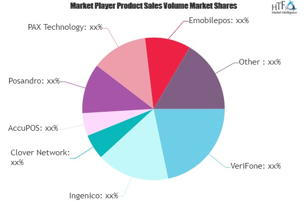Android POS Market Next Big Thing   Major Giants- VeriFone, Ingenico, Clover Network
