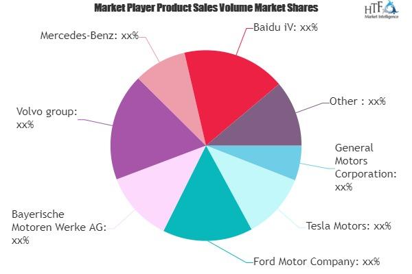 Autopilot Vehicle Market Comprehensive Study Explore Huge Growth in Future