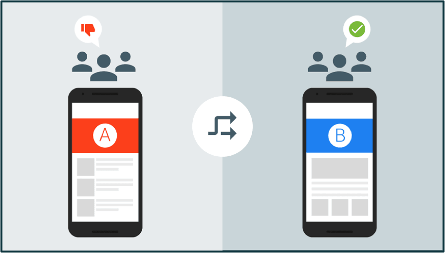 Mobile A/B Testing Market Is Fast Approaching, Says Research