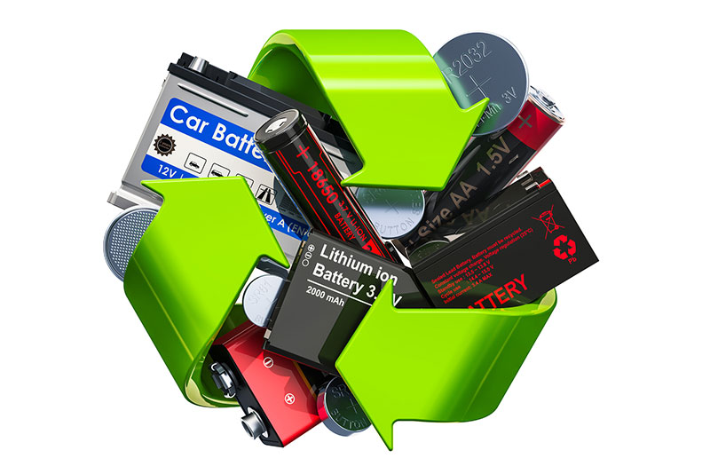 Battery Recycling Market Report: Global Industry Share, Size 2020, Sales, Revenue, Top Companies and Forecast Till 2025