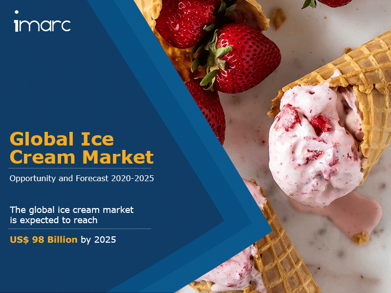 Ice Cream Market Share, Size 2020: Global Industry Growth, Sales, Revenue, Top Companies and Forecast Till 2025
