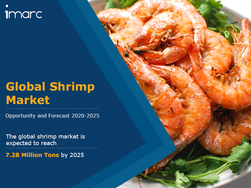 Shrimp Market Size, Share, Price 2020: Global Industry Report, Consumption, Revenue, Demand and Forecast Till 2025