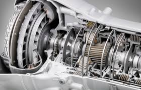 Automatic Gearbox Market Next Big Thing | Major Giants Aisin Seiki, Volkswagen, Hyundai