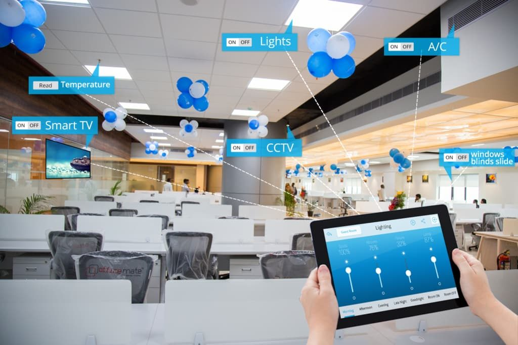 Smart Office Market is Booming Worldwide with Strong Growth Prospects   Cisco Systems, Crestron Electronics, Honeywell International